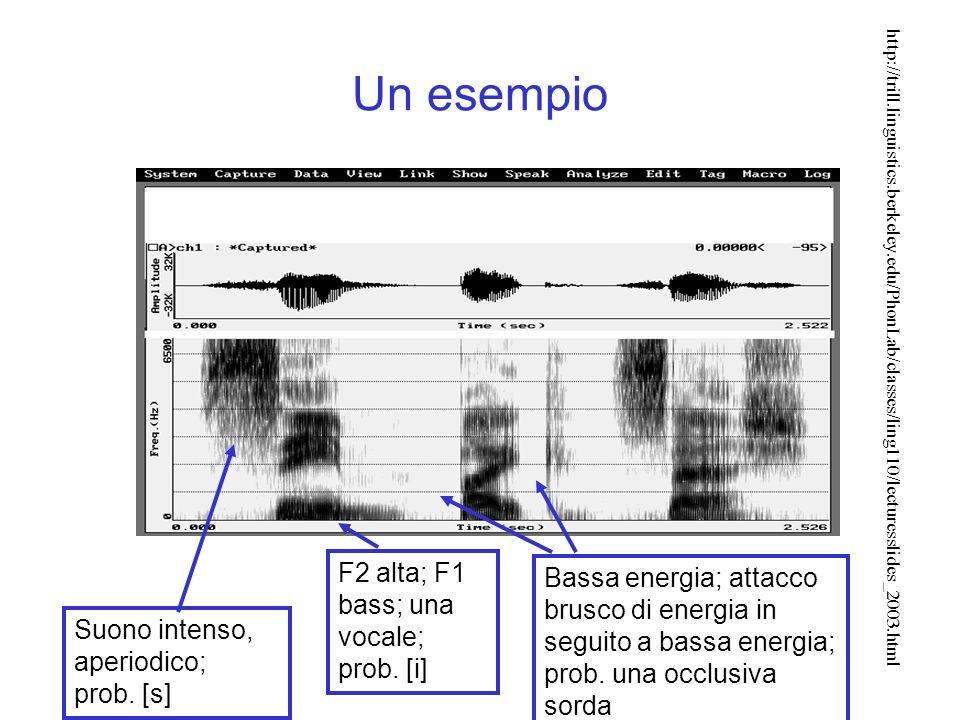 Un esempio F2 alta; F1 bass; una vocale; prob. [i]